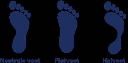 Verschillende voettypes